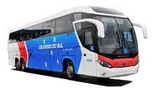 Cruzeiro do Sul imagem